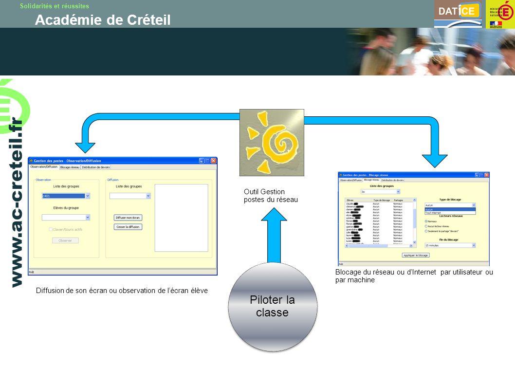 Solidarités et réussites Académie de Créteil www.ac-creteil.fr Piloter la classe Diffusion de son écran ou observation de lécran élève Blocage du rése