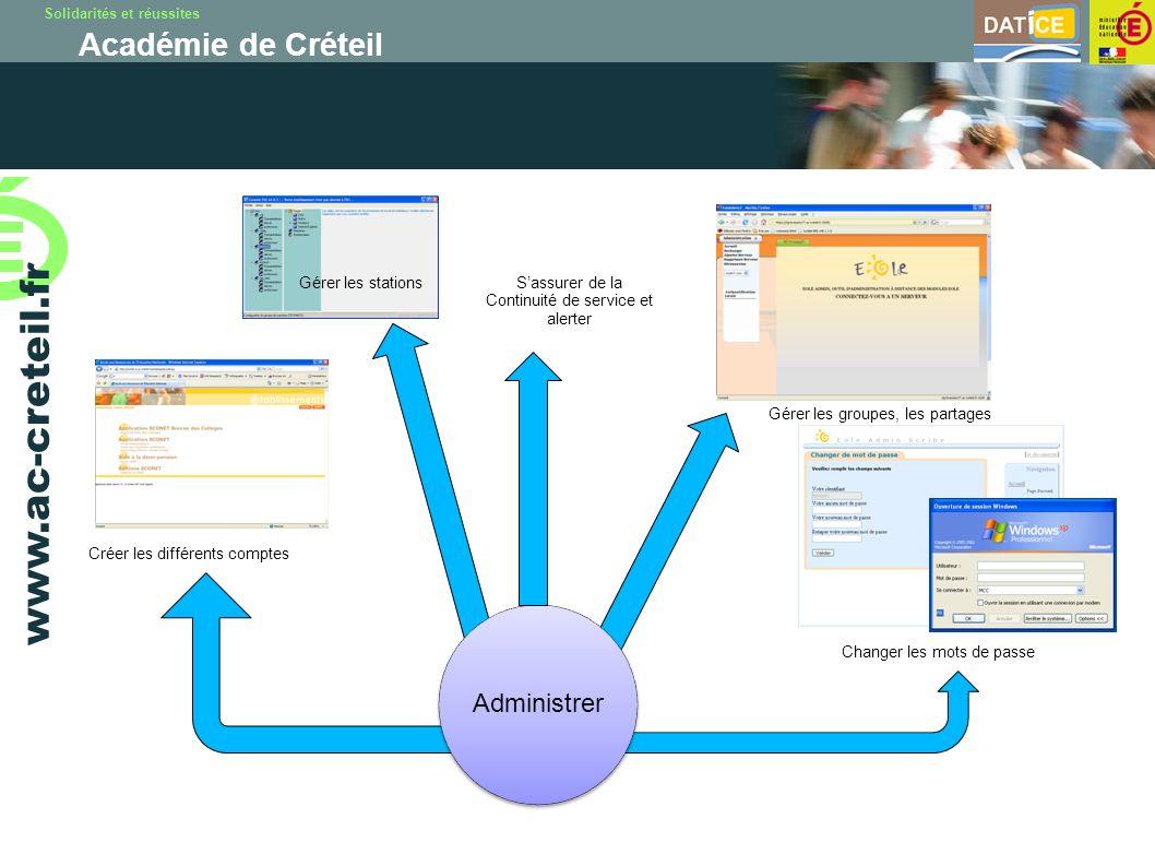 Solidarités et réussites Académie de Créteil www.ac-creteil.fr Administrer Créer les différents comptes Sassurer de la Continuité de service et alerte