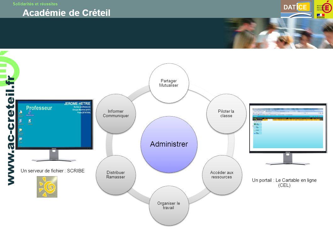 Solidarités et réussites Académie de Créteil www.ac-creteil.fr Administrer Partager Mutualiser Piloter la classe Accéder aux ressources Organiser le t