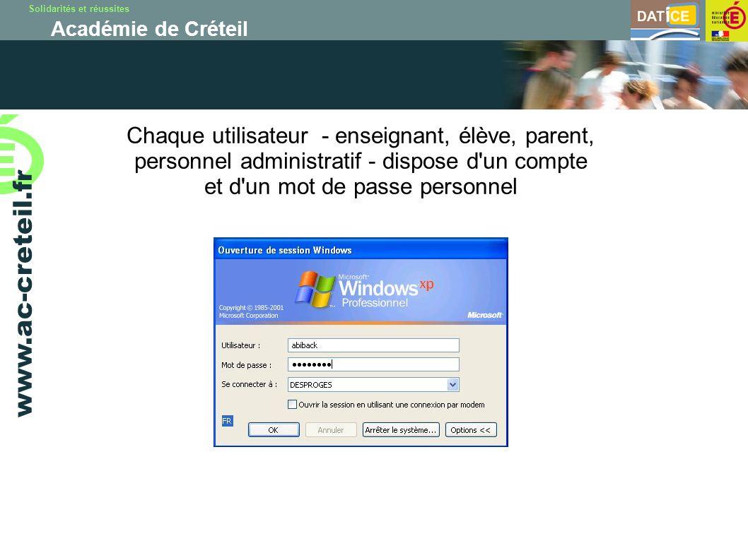 Solidarités et réussites Académie de Créteil www.ac-creteil.fr Chaque utilisateur - enseignant, élève, parent, personnel administratif - dispose d un compte et d un mot de passe personnel