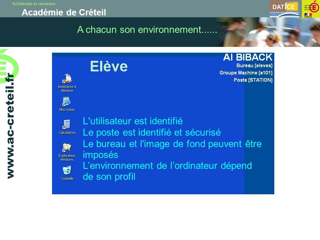 Solidarités et réussites Académie de Créteil www.ac-creteil.fr L'utilisateur est identifié A chacun son environnement...... Le poste est identifié et