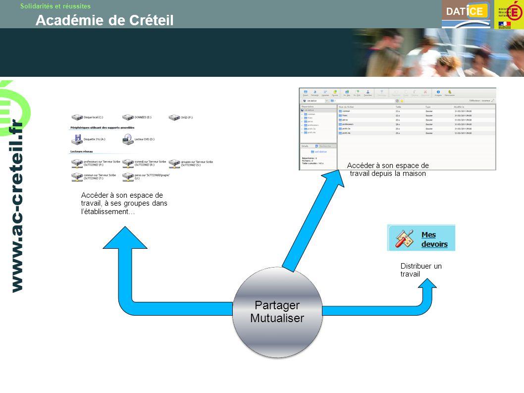 Solidarités et réussites Académie de Créteil www.ac-creteil.fr Partager Mutualiser Accéder à son espace de travail, à ses groupes dans létablissement…
