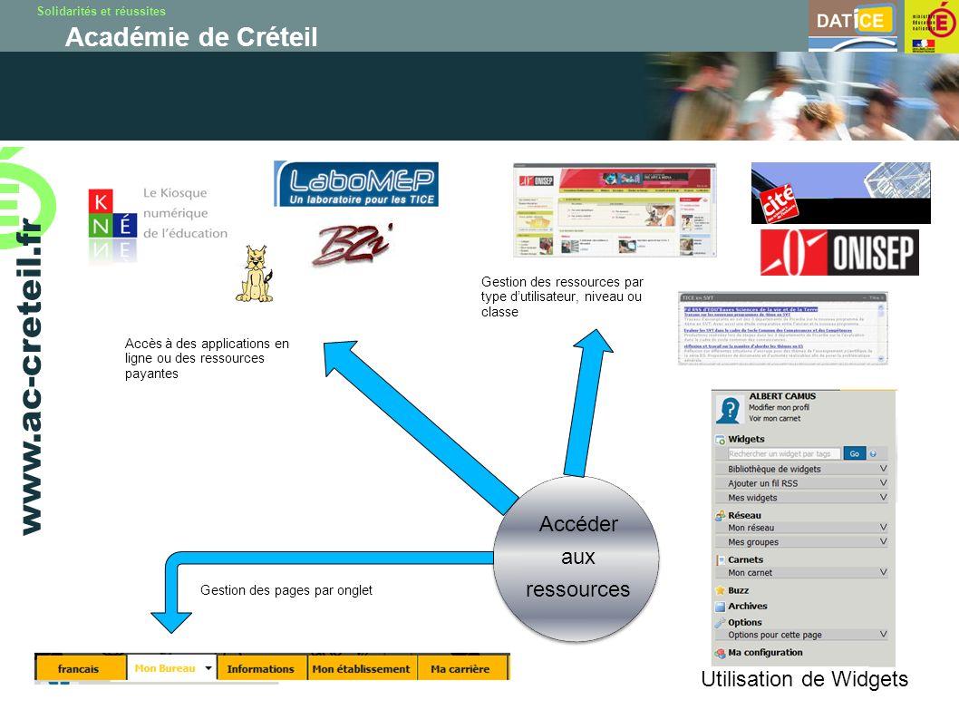 Solidarités et réussites Académie de Créteil www.ac-creteil.fr Accéder aux ressources Gestion des pages par onglet Gestion des ressources par type dut