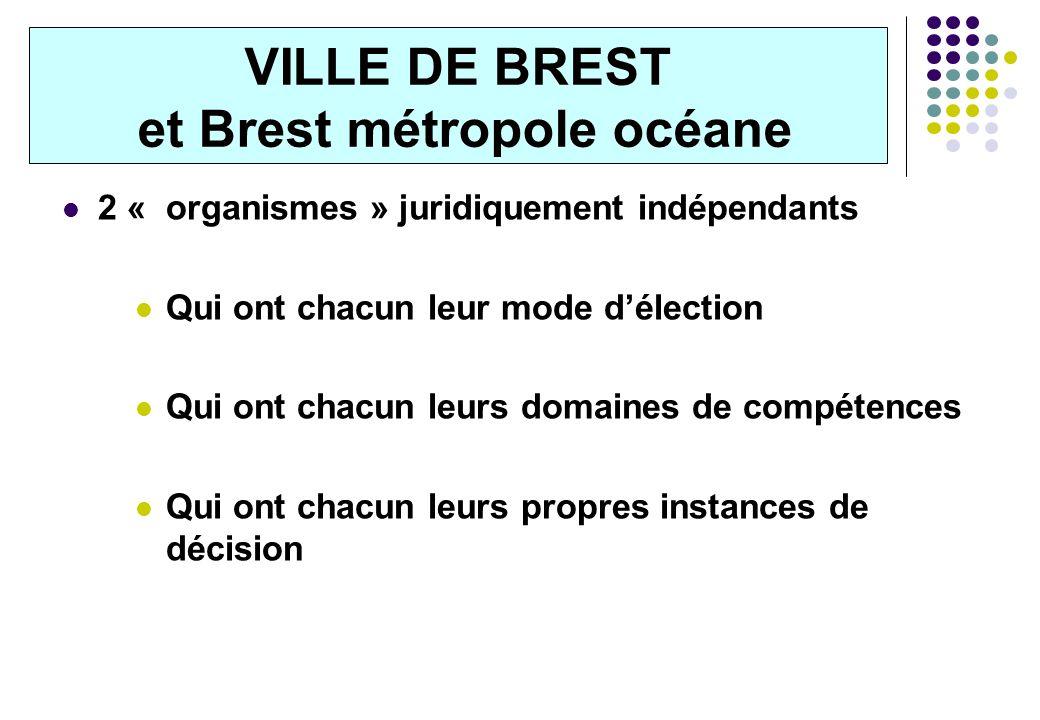 VILLE DE BREST et Brest métropole océane 2 « organismes » juridiquement indépendants Qui ont chacun leur mode délection Qui ont chacun leurs domaines de compétences Qui ont chacun leurs propres instances de décision
