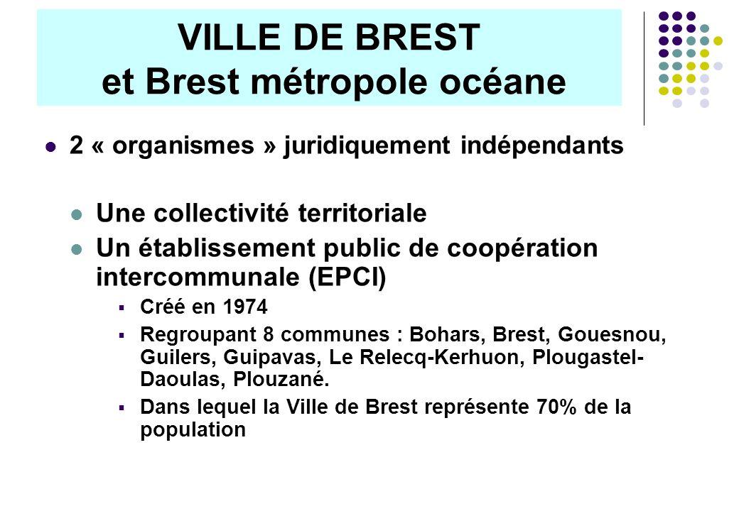 VILLE DE BREST et Brest métropole océane 2 « organismes » juridiquement indépendants Une collectivité territoriale Un établissement public de coopérat