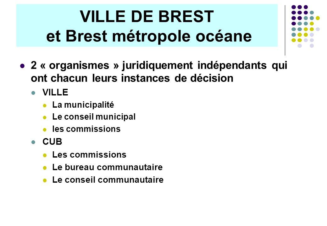 VILLE DE BREST et Brest métropole océane 2 « organismes » juridiquement indépendants qui ont chacun leurs instances de décision VILLE La municipalité