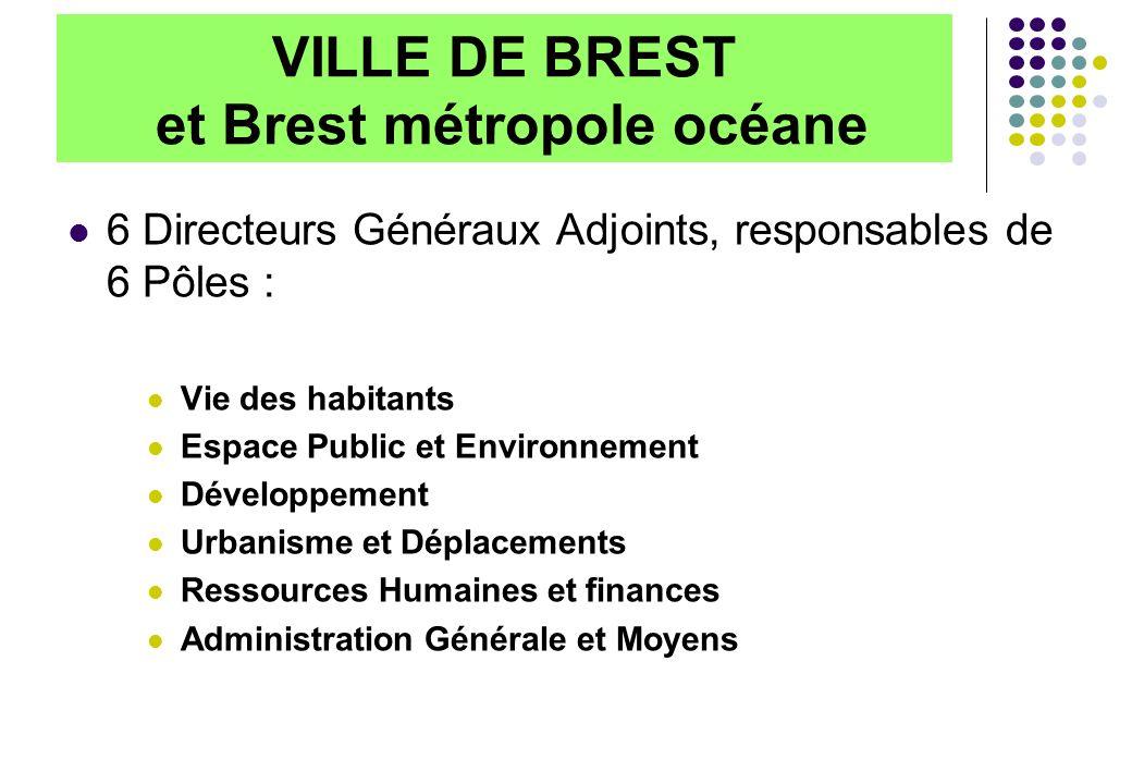 VILLE DE BREST et Brest métropole océane 6 Directeurs Généraux Adjoints, responsables de 6 Pôles : Vie des habitants Espace Public et Environnement Dé