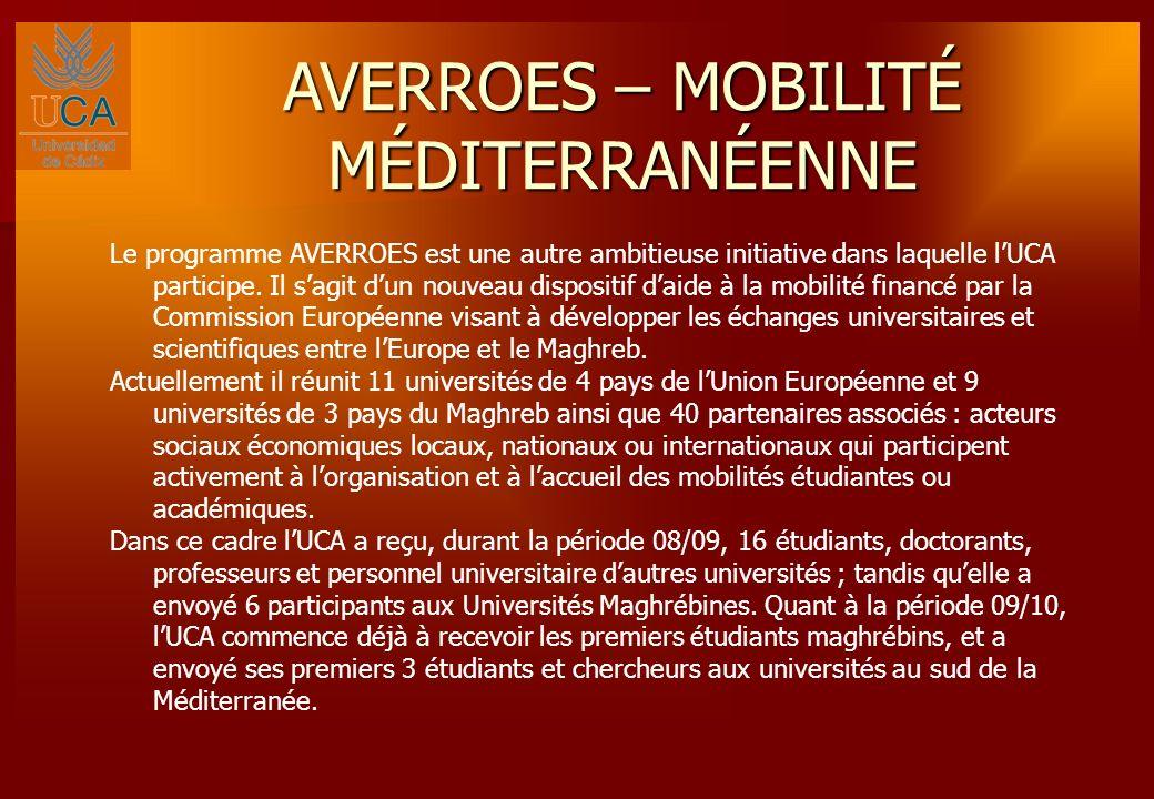 AVERROES – MOBILITÉ MÉDITERRANÉENNE Le programme AVERROES est une autre ambitieuse initiative dans laquelle lUCA participe.