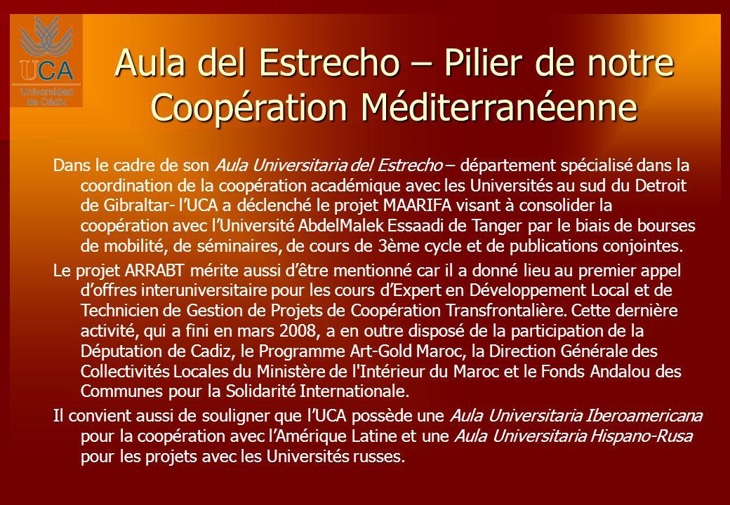 Aula del Estrecho – Pilier de notre Coopération Méditerranéenne Dans le cadre de son Aula Universitaria del Estrecho – département spécialisé dans la coordination de la coopération académique avec les Universités au sud du Detroit de Gibraltar- lUCA a déclenché le projet MAARIFA visant à consolider la coopération avec lUniversité AbdelMalek Essaadi de Tanger par le biais de bourses de mobilité, de séminaires, de cours de 3ème cycle et de publications conjointes.