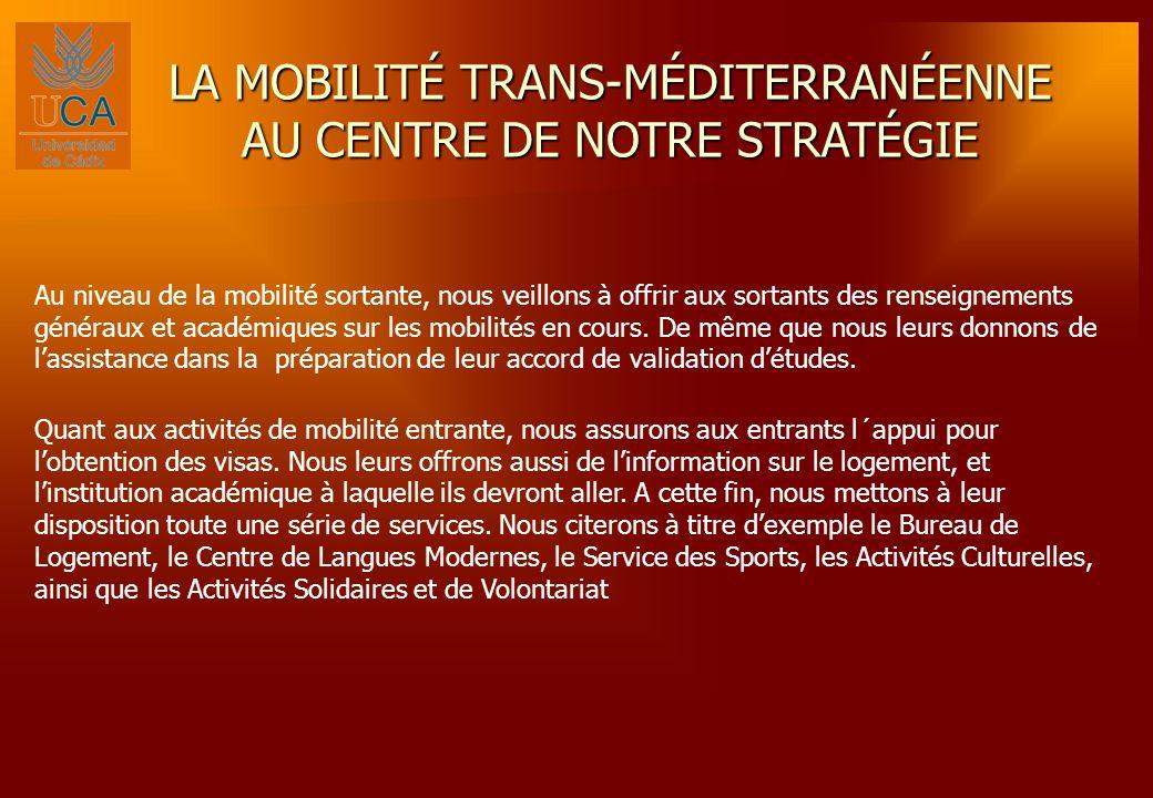 LA MOBILITÉ TRANS-MÉDITERRANÉENNE AU CENTRE DE NOTRE STRATÉGIE Au niveau de la mobilité sortante, nous veillons à offrir aux sortants des renseignements généraux et académiques sur les mobilités en cours.