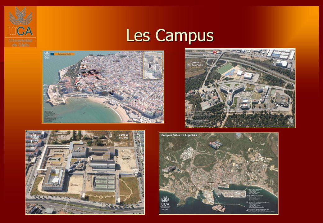 Les Campus