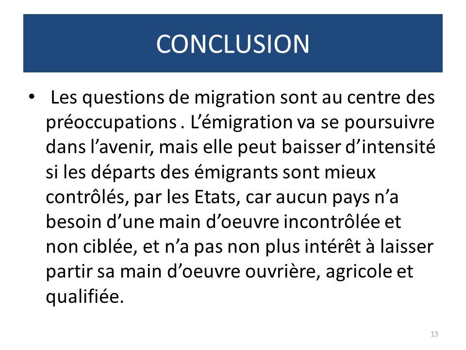 CONCLUSION Les questions de migration sont au centre des préoccupations.