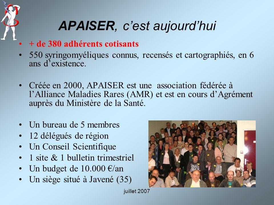 juillet 2007 APAISER, cest aujourdhui + de 380 adhérents cotisants 550 syringomyéliques connus, recensés et cartographiés, en 6 ans dexistence. Créée