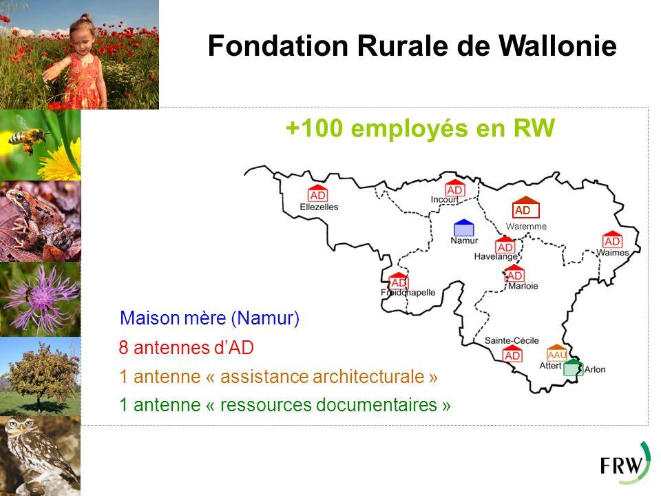 Fondation Rurale de Wallonie AD Waremme Maison mère (Namur) 8 antennes dAD 1 antenne « assistance architecturale » 1 antenne « ressources documentaire