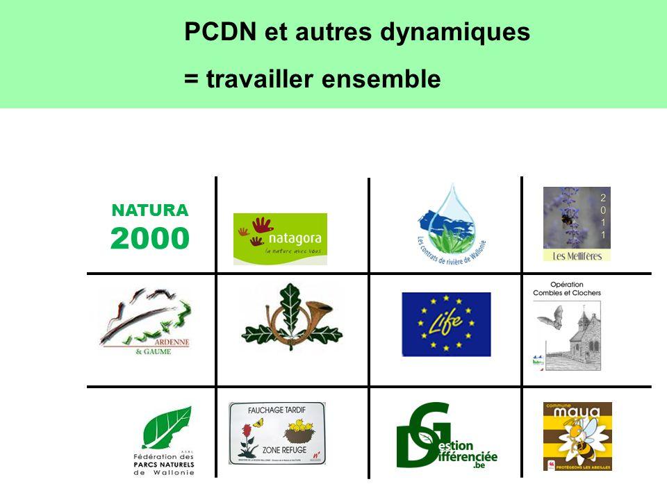 PCDN et autres dynamiques = travailler ensemble NATURA 2000