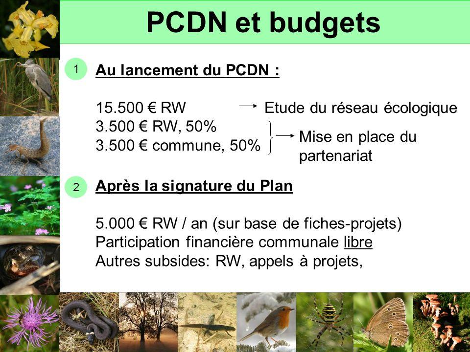 PCDN et budgets Au lancement du PCDN : 15.500 RW Etude du réseau écologique 3.500 RW, 50% 3.500 commune, 50% Après la signature du Plan 5.000 RW / an