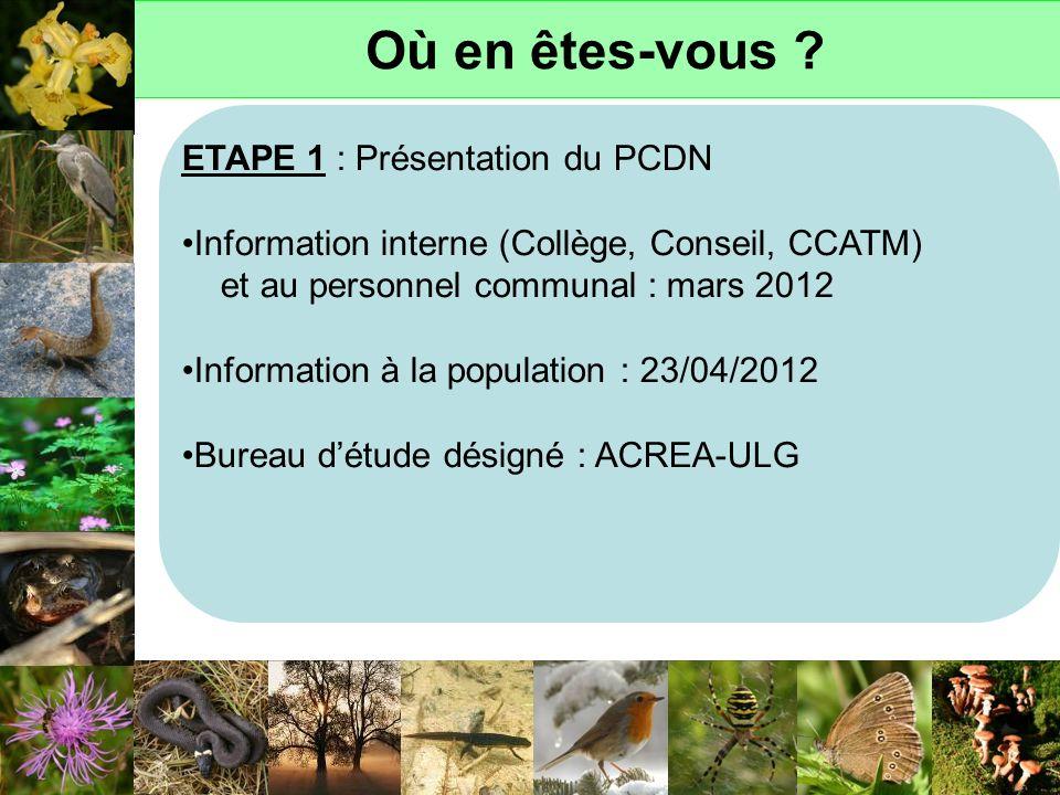 Où en êtes-vous ? ETAPE 1 : Présentation du PCDN Information interne (Collège, Conseil, CCATM) et au personnel communal : mars 2012 Information à la p