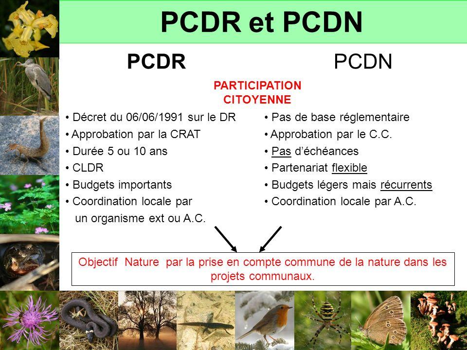 PCDR et PCDN PCDN Pas de base réglementaire Approbation par le C.C. Pas déchéances Partenariat flexible Budgets légers mais récurrents Coordination lo