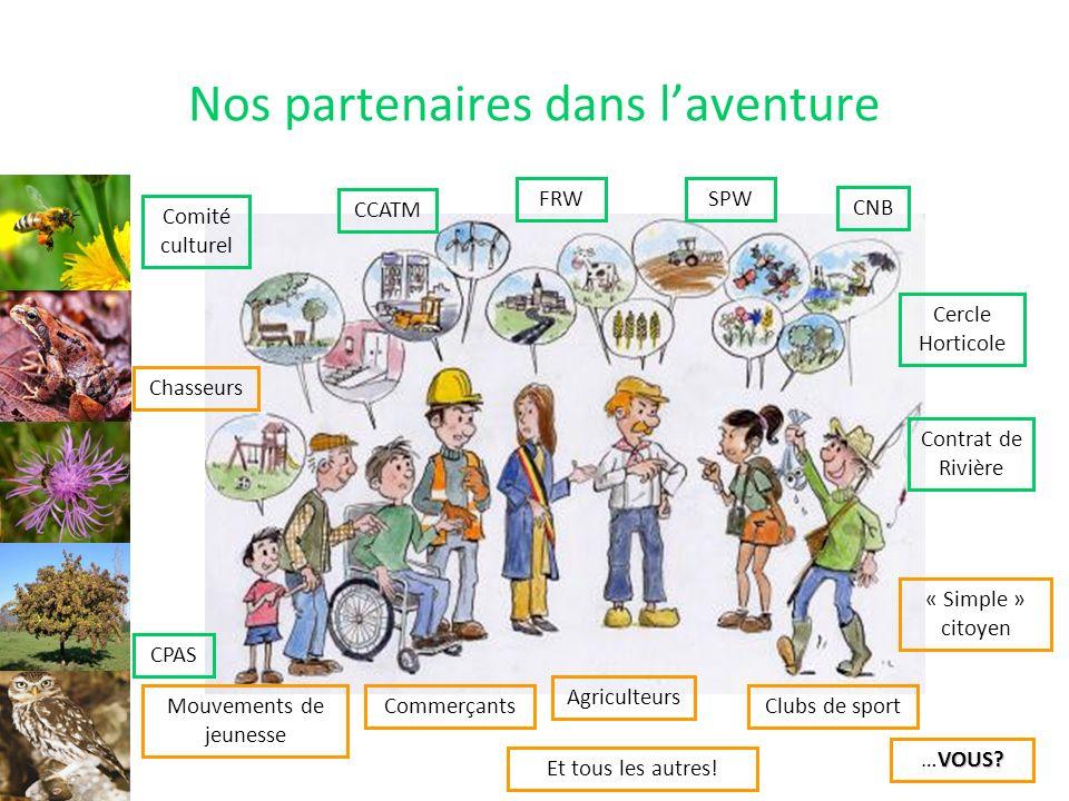 Nos partenaires dans laventure Contrat de Rivière Cercle Horticole CCATM Comité culturel CPAS CNB FRWSPW Agriculteurs Chasseurs Mouvements de jeunesse