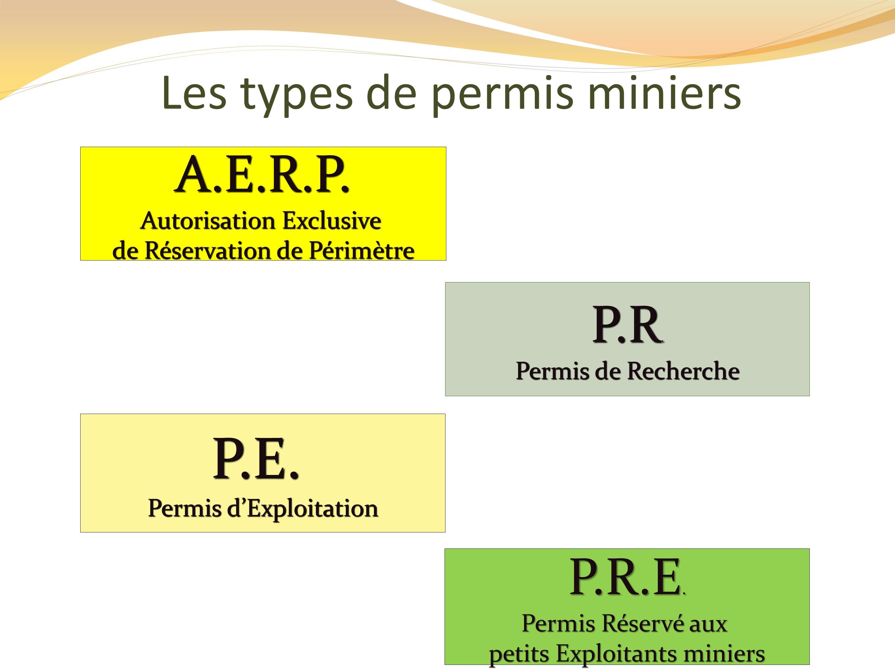 Les types de permis miniers P.R.P.R. Permis de Recherche Permis de Recherche A.E.R.P.