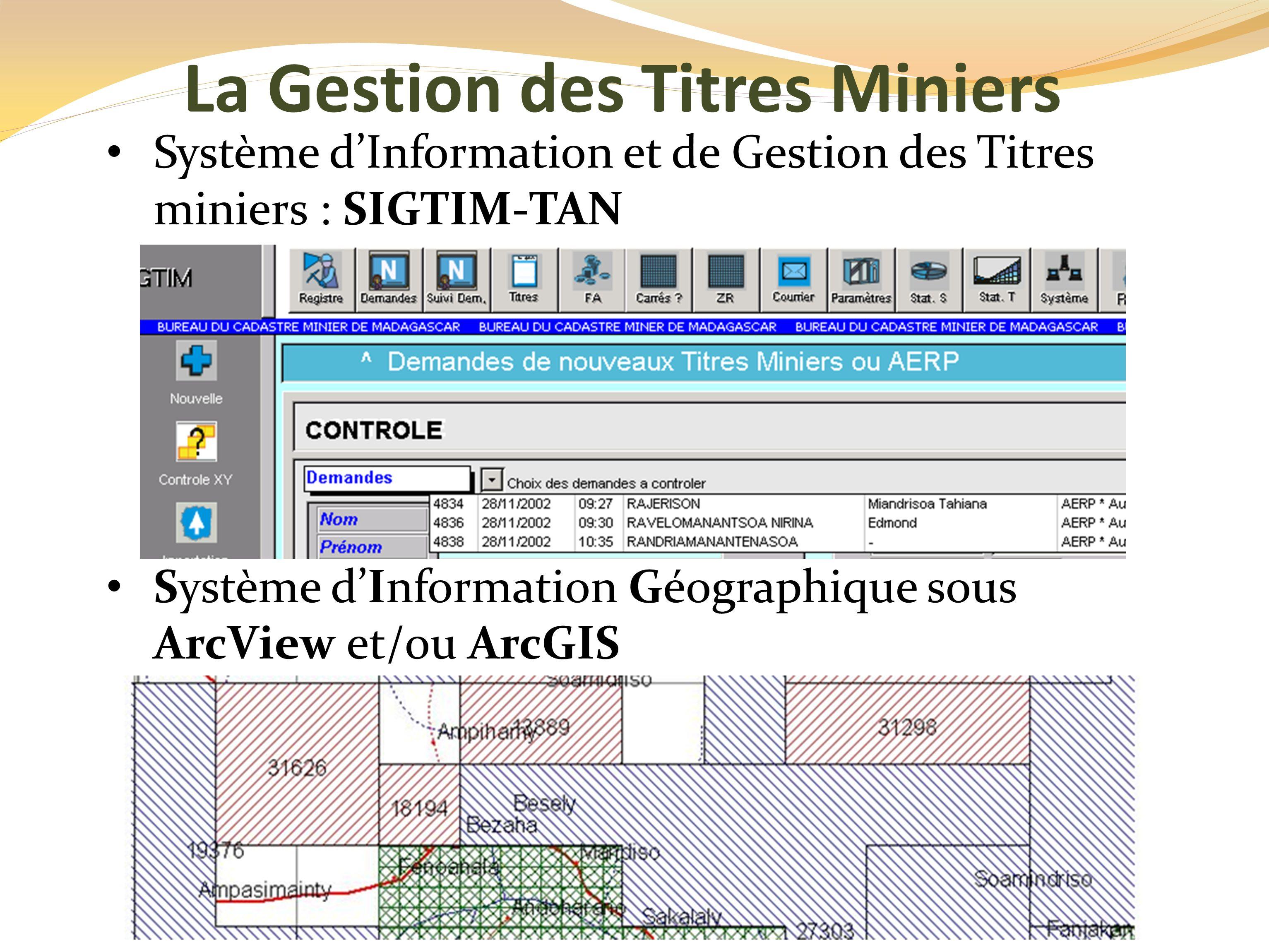 La Gestion des Titres Miniers Système dInformation et de Gestion des Titres miniers : SIGTIM-TAN Système dInformation Géographique sous ArcView et/ou ArcGIS