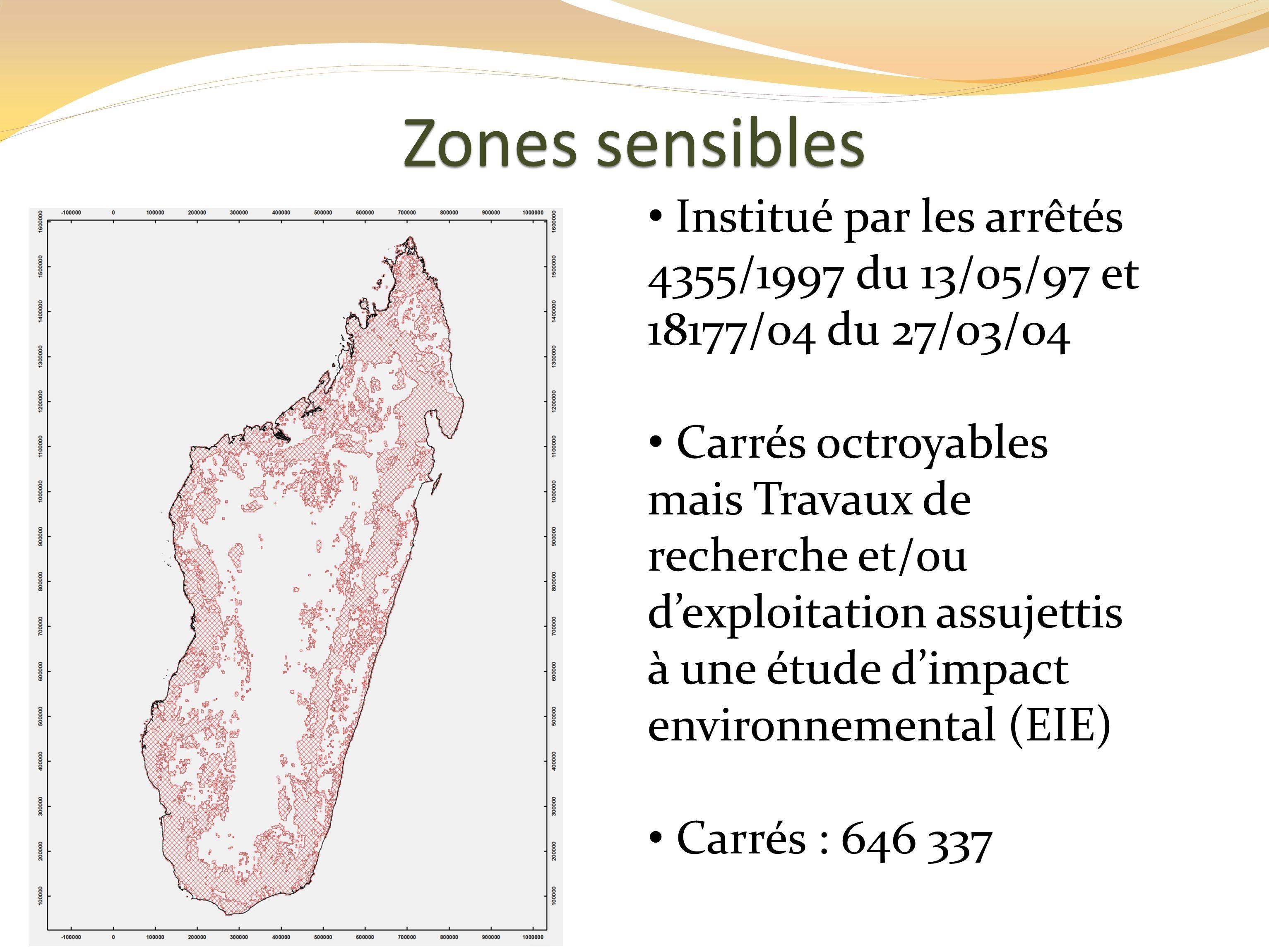 Zones sensibles Institué par les arrêtés 4355/1997 du 13/05/97 et 18177/04 du 27/03/04 Carrés octroyables mais Travaux de recherche et/ou dexploitation assujettis à une étude dimpact environnemental (EIE) Carrés : 646 337