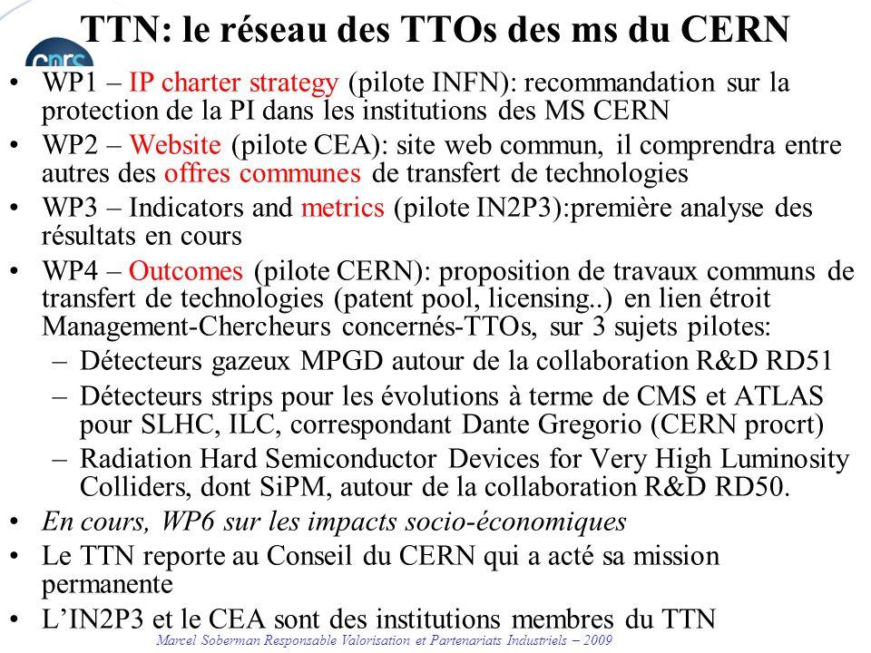 Marcel Soberman Responsable Valorisation et Partenariats Industriels – 2009 TTN: le réseau des TTOs des ms du CERN WP1 – IP charter strategy (pilote INFN): recommandation sur la protection de la PI dans les institutions des MS CERN WP2 – Website (pilote CEA): site web commun, il comprendra entre autres des offres communes de transfert de technologies WP3 – Indicators and metrics (pilote IN2P3):première analyse des résultats en cours WP4 – Outcomes (pilote CERN): proposition de travaux communs de transfert de technologies (patent pool, licensing..) en lien étroit Management-Chercheurs concernés-TTOs, sur 3 sujets pilotes: –Détecteurs gazeux MPGD autour de la collaboration R&D RD51 –Détecteurs strips pour les évolutions à terme de CMS et ATLAS pour SLHC, ILC, correspondant Dante Gregorio (CERN procrt) –Radiation Hard Semiconductor Devices for Very High Luminosity Colliders, dont SiPM, autour de la collaboration R&D RD50.