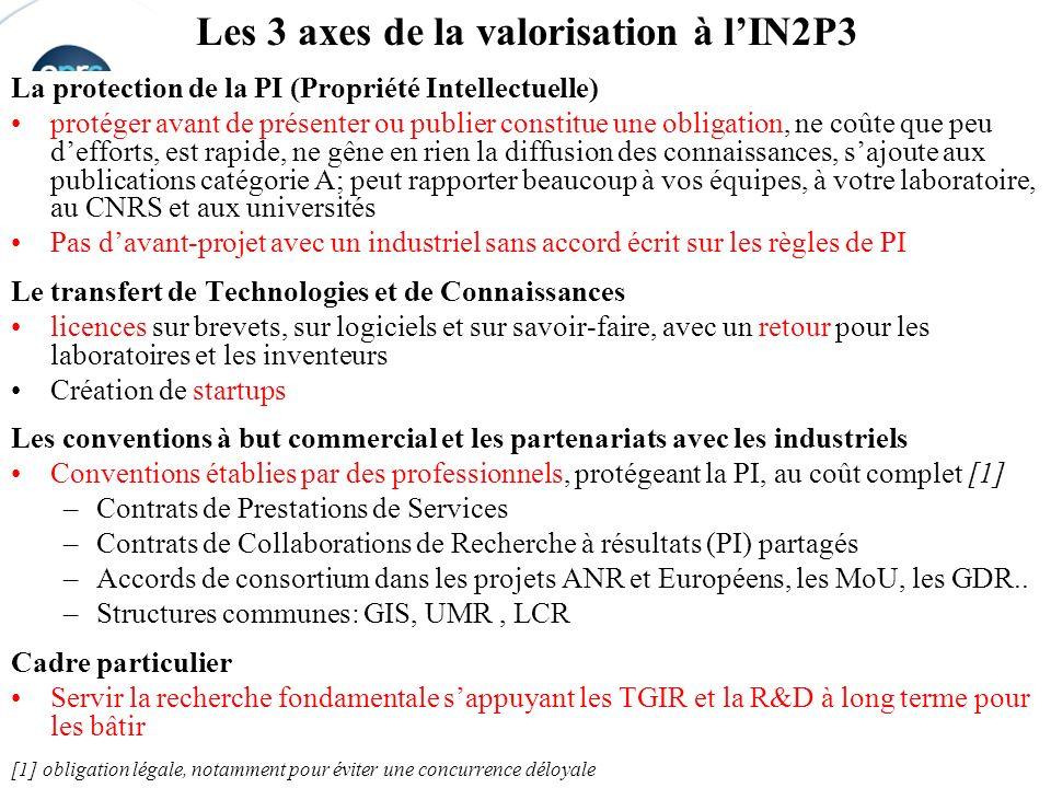 Marcel Soberman Responsable Valorisation et Partenariats Industriels – 2009 Conformité avec les orientations nationales et européennes Orientations de lévaluation AERES 2010 Application à la protection de la PI (Propriété Intellectuelle) suivant les recommandations de lUE: COMMISSION RECOMMENDATION C(2008)1329 - 10.4.2008 Application du modèle DESCA V1 ( www.desca- fp7.eu) pour les accords de consortium des projets européens (et les autres, notamment les projets ANR!)www.desca- fp7.eu Prochainement : la charte IP du réseau des TTO des institutions représentatives des MS du CERN