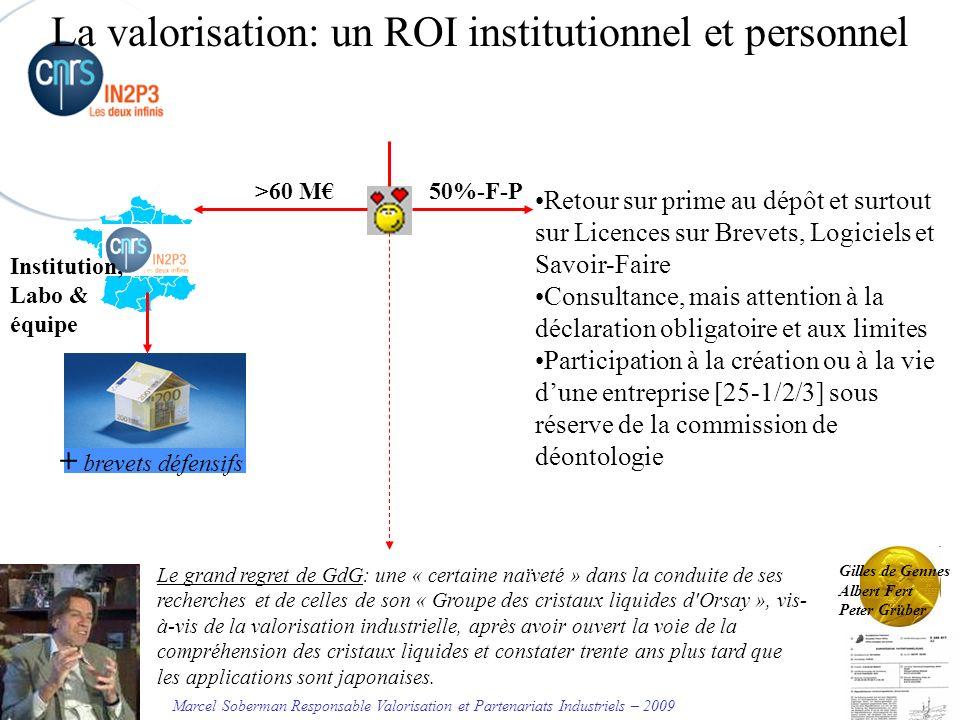 Marcel Soberman Responsable Valorisation et Partenariats Industriels – 2009 SWOT IN2P3 Strengths: –un indicateur important sur les revenus en ressources propres (le CA), de bons revenus des facilities (accélérateurs et dosimétrie), un très bon laboratoire, une sensibilisation de plus en plus forte chez les ingénieurs en nombre important à lIN2P3, une direction motivée, un pôle LIVE à compétences fortes, un réseau de correspondants formés Weakness: –des SI défaillants, peu de brevets licenciés, la non application des règles élémentaires, encore de la crédulité/vanité et laxisme à vaincre En PI, quelques exemples récents: –Détecteurs gazeux micro-grilles RD51 (LAPP-LPSC et autres (IPNL, Subatech…) vs CERN-CEA, et autres institutions) –Carte Double Chooz (APC-CAEN) –Masque à ouverture codée pour étude rayons du pgm SVOM (APC-CEA-CNES) –Carte SPIROC (OMEGA-LAL-MIND-SIEMENS)