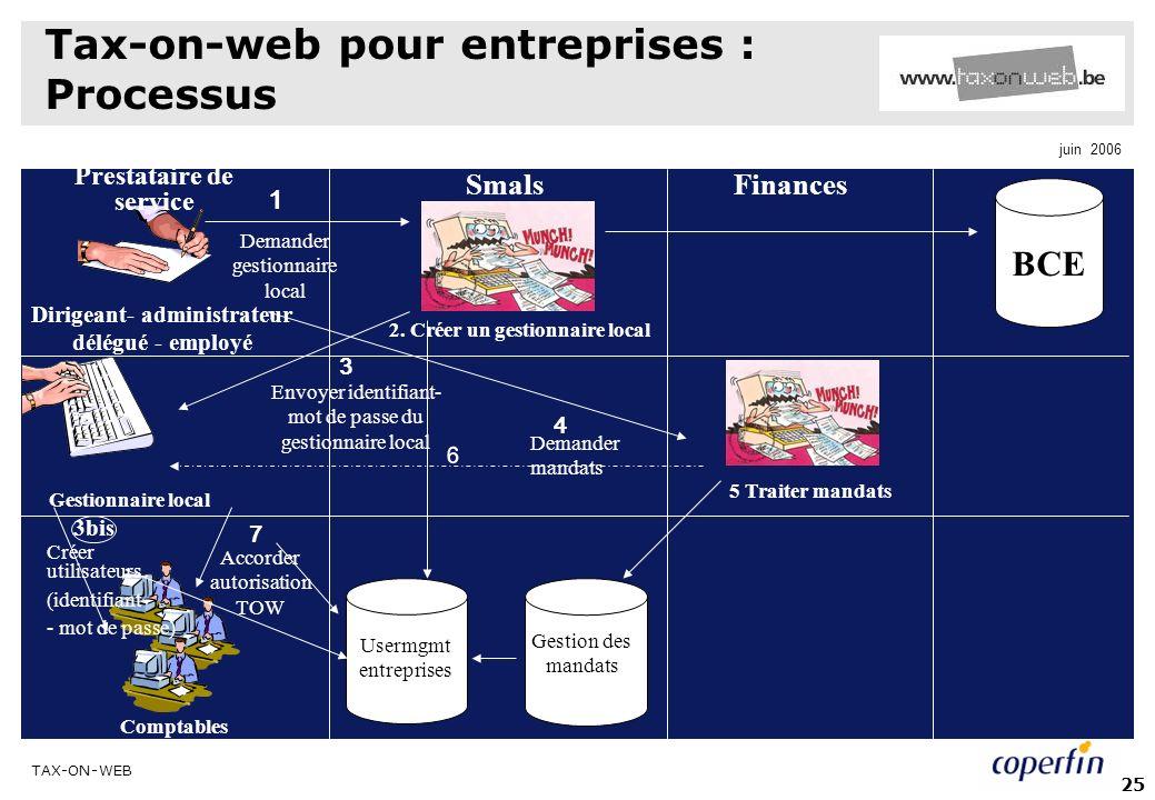 TAX-ON-WEB juin 2006 25 Tax-on-web pour entreprises : Processus Dirigeant- administrateur délégué - employé Demander gestionnaire local 1 2.