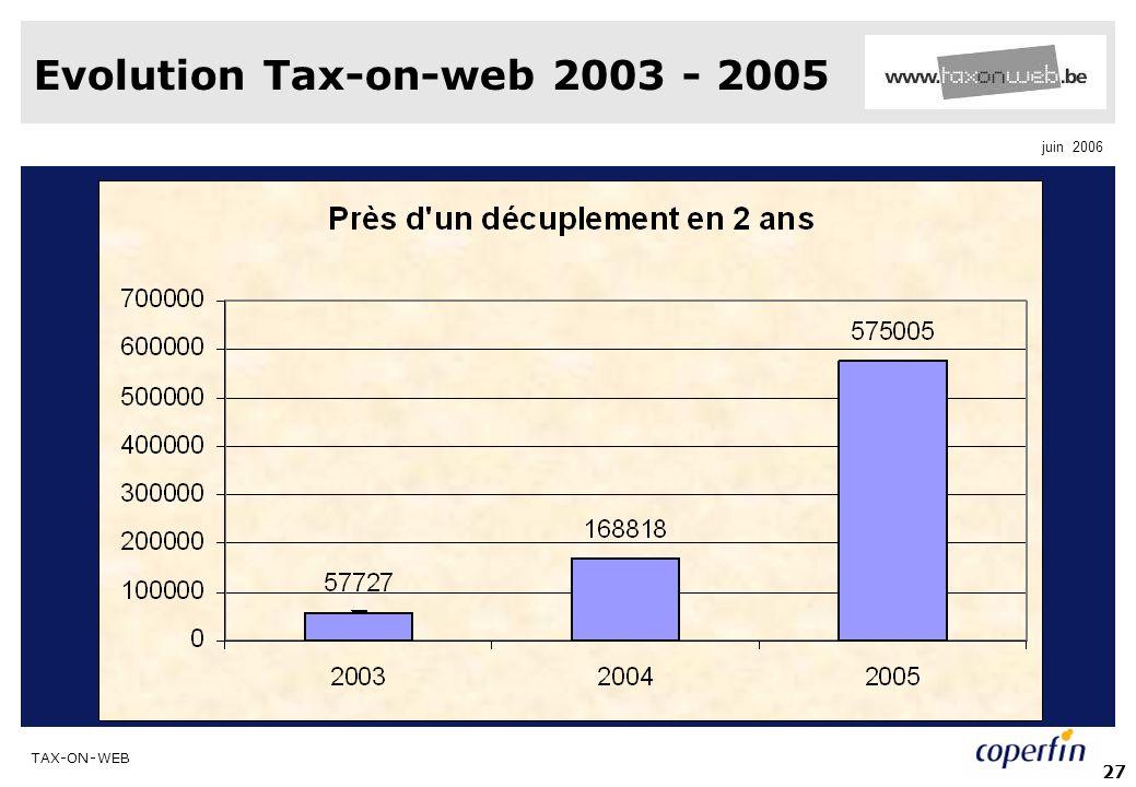 TAX-ON-WEB juin 2006 27 Evolution Tax-on-web 2003 - 2005