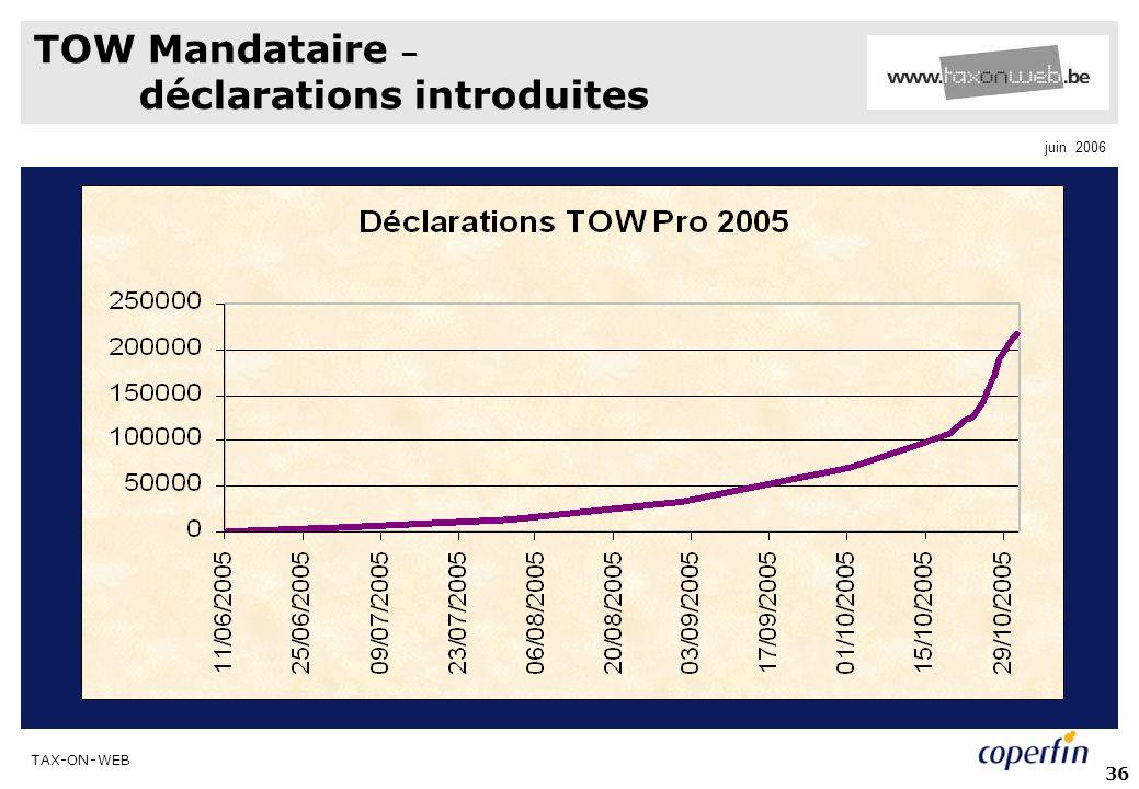 TAX-ON-WEB juin 2006 36 TOW Mandataire – déclarations introduites