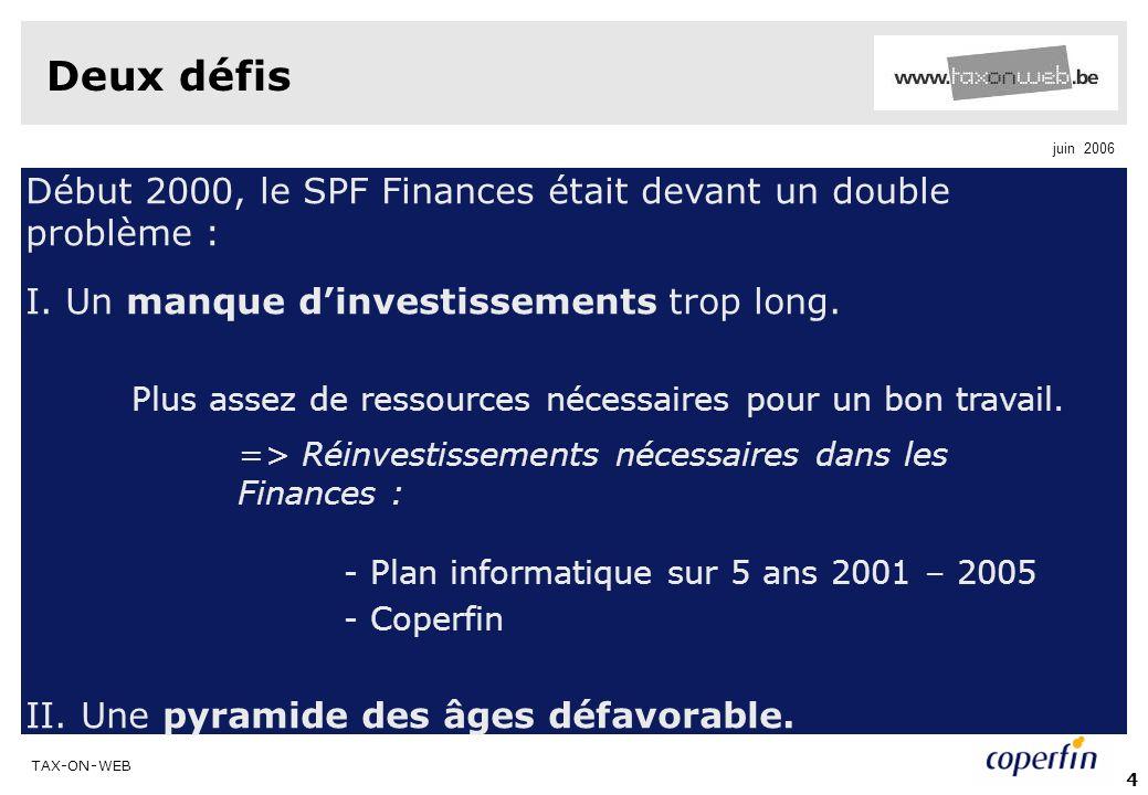 TAX-ON-WEB juin 2006 4 Début 2000, le SPF Finances était devant un double problème : I. Un manque dinvestissements trop long. Plus assez de ressources
