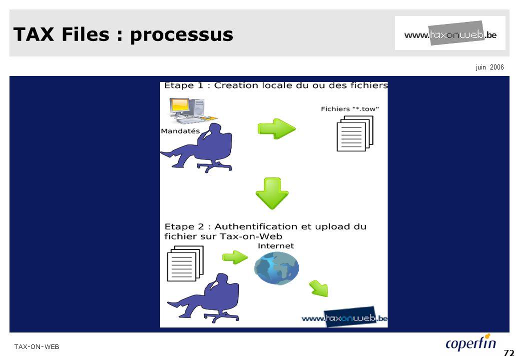 TAX-ON-WEB juin 2006 72 TAX Files : processus