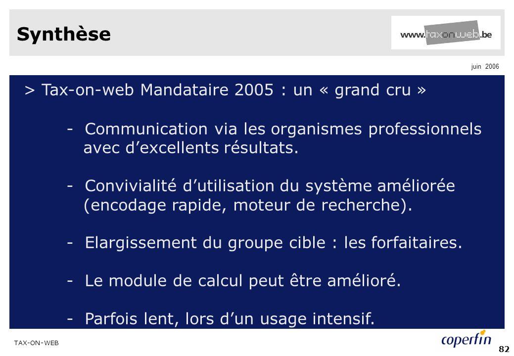 TAX-ON-WEB juin 2006 82 Synthèse > Tax-on-web Mandataire 2005 : un « grand cru » - Communication via les organismes professionnels avec dexcellents résultats.