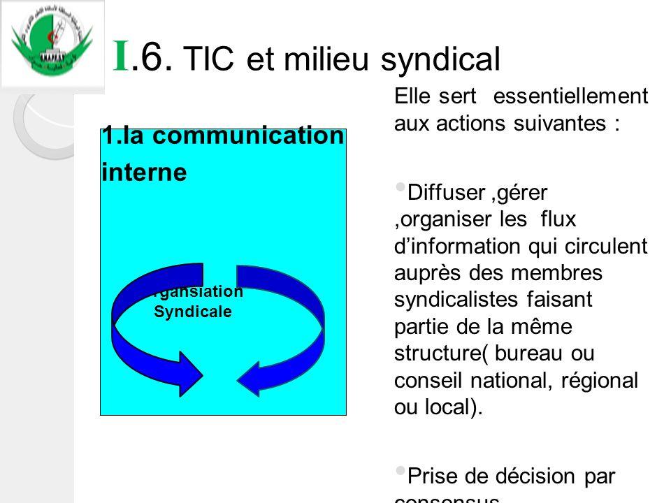 I.6. TIC et milieu syndical Organsiation Syndicale 1.la communication interne Elle sert essentiellement aux actions suivantes : Diffuser,gérer,organis