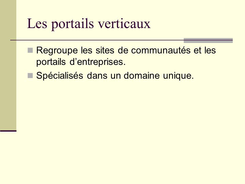 Les portails verticaux Regroupe les sites de communautés et les portails dentreprises. Spécialisés dans un domaine unique.