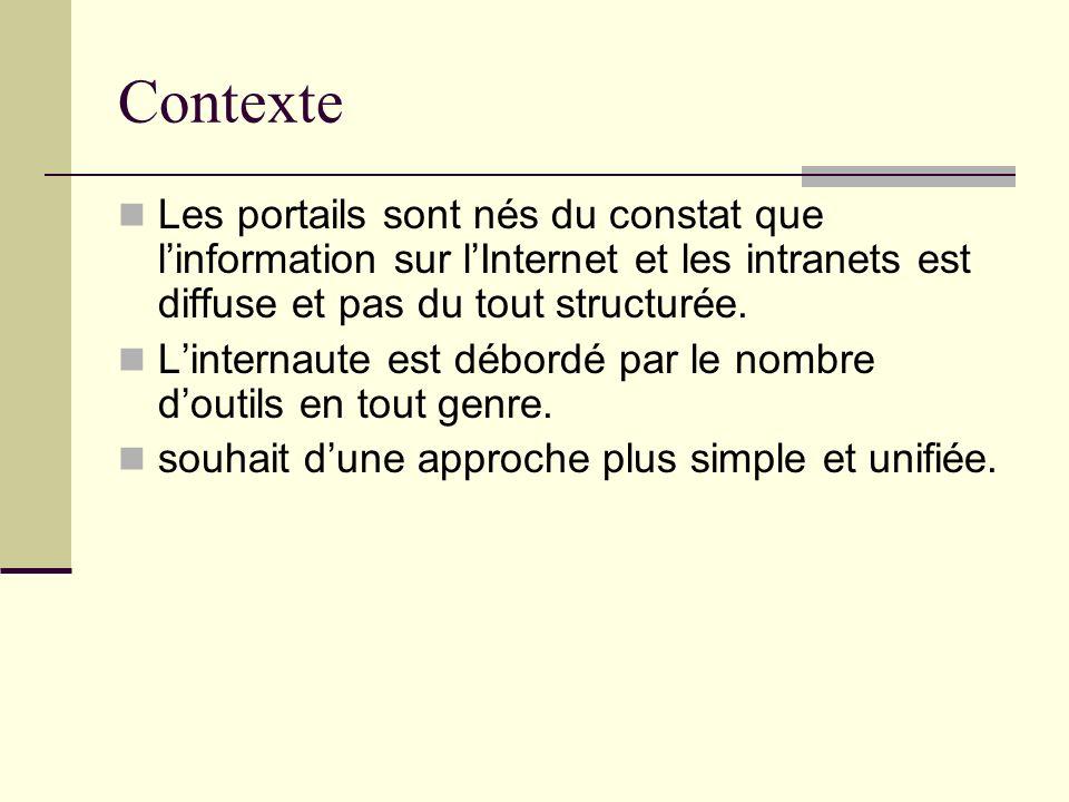 Contexte Les portails sont nés du constat que linformation sur lInternet et les intranets est diffuse et pas du tout structurée. Linternaute est débor