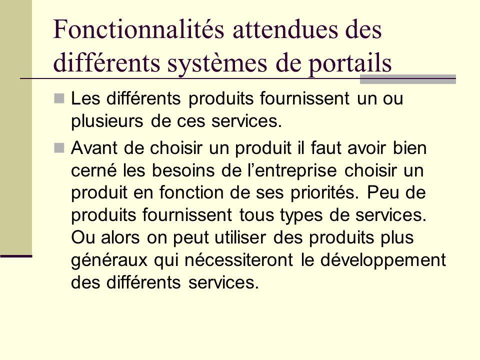Fonctionnalités attendues des différents systèmes de portails Les différents produits fournissent un ou plusieurs de ces services. Avant de choisir un