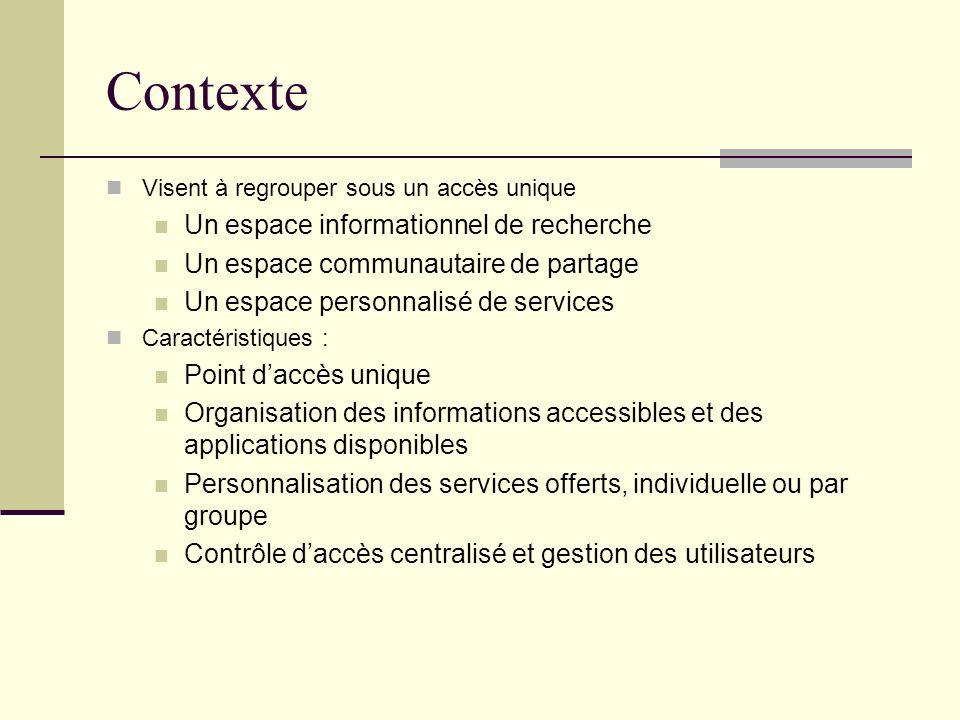 Contexte Visent à regrouper sous un accès unique Un espace informationnel de recherche Un espace communautaire de partage Un espace personnalisé de se