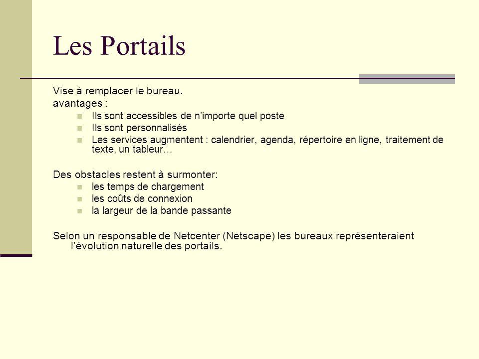 Les Portails Vise à remplacer le bureau. avantages : Ils sont accessibles de nimporte quel poste Ils sont personnalisés Les services augmentent : cale