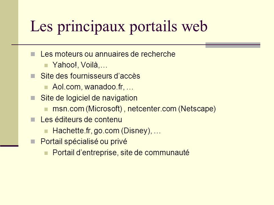 Les principaux portails web Les moteurs ou annuaires de recherche Yahoo!, Voilà,… Site des fournisseurs daccès Aol.com, wanadoo.fr, … Site de logiciel