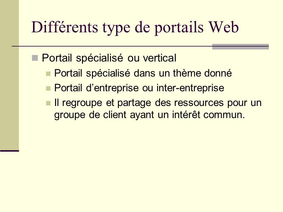 Différents type de portails Web Portail spécialisé ou vertical Portail spécialisé dans un thème donné Portail dentreprise ou inter-entreprise Il regro