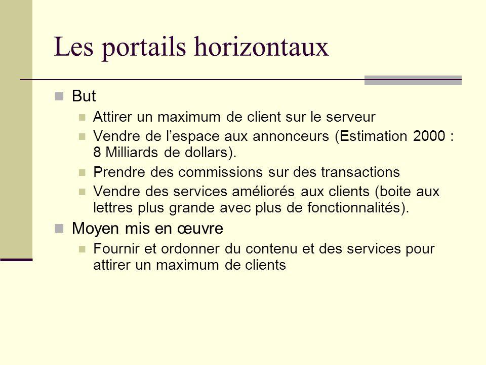 Les portails horizontaux But Attirer un maximum de client sur le serveur Vendre de lespace aux annonceurs (Estimation 2000 : 8 Milliards de dollars).