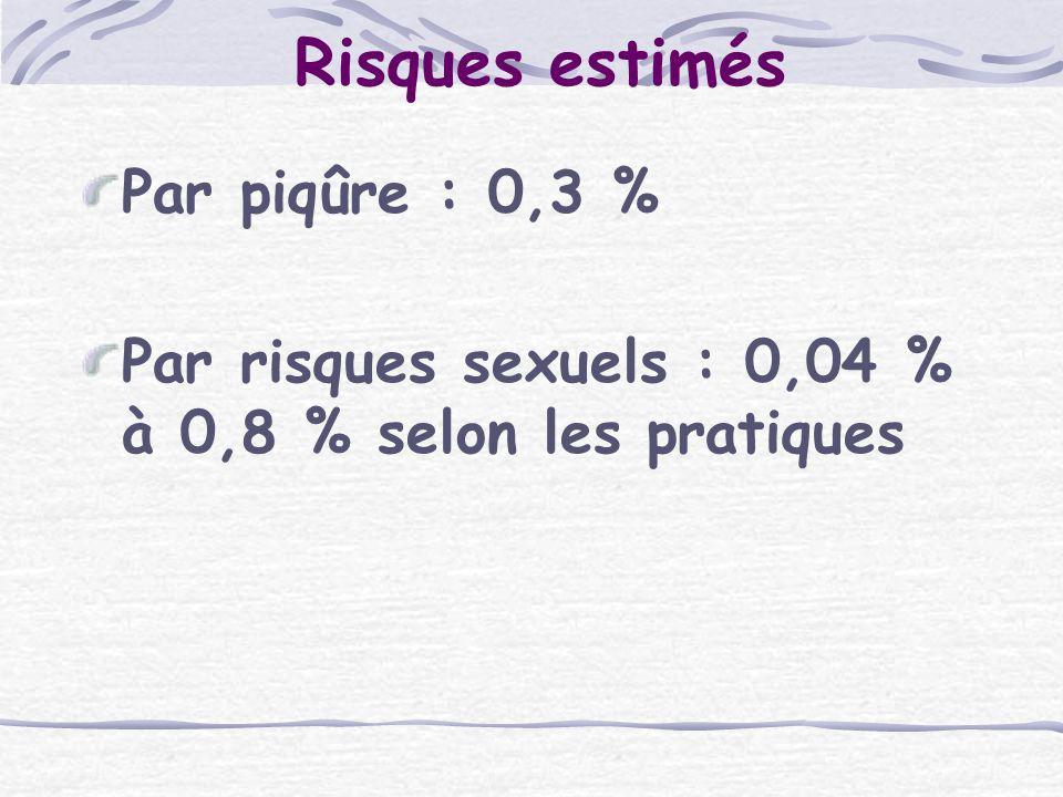 Par piqûre : 0,3 % Par risques sexuels : 0,04 % à 0,8 % selon les pratiques Risques estimés