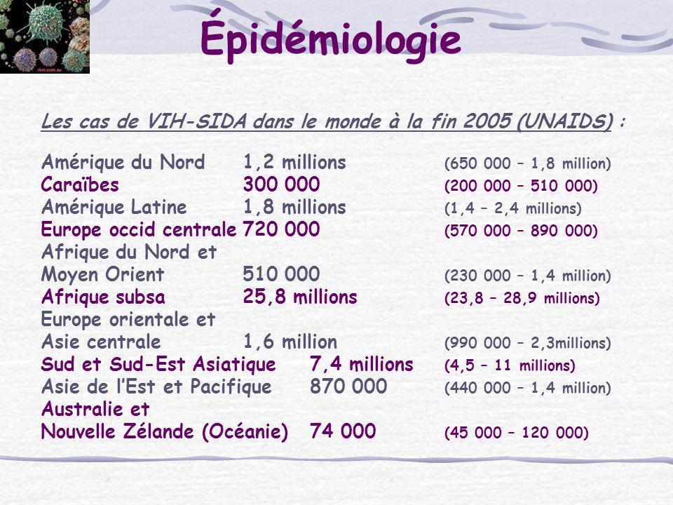 Épidémiologie Les cas de VIH-SIDA dans le monde à la fin 2005 (UNAIDS) : Amérique du Nord1,2 millions (650 000 – 1,8 million) Caraïbes300 000 (200 000