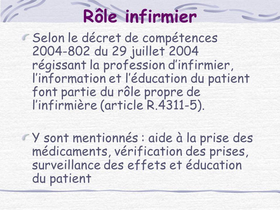 Selon le décret de compétences 2004-802 du 29 juillet 2004 régissant la profession dinfirmier, linformation et léducation du patient font partie du rô