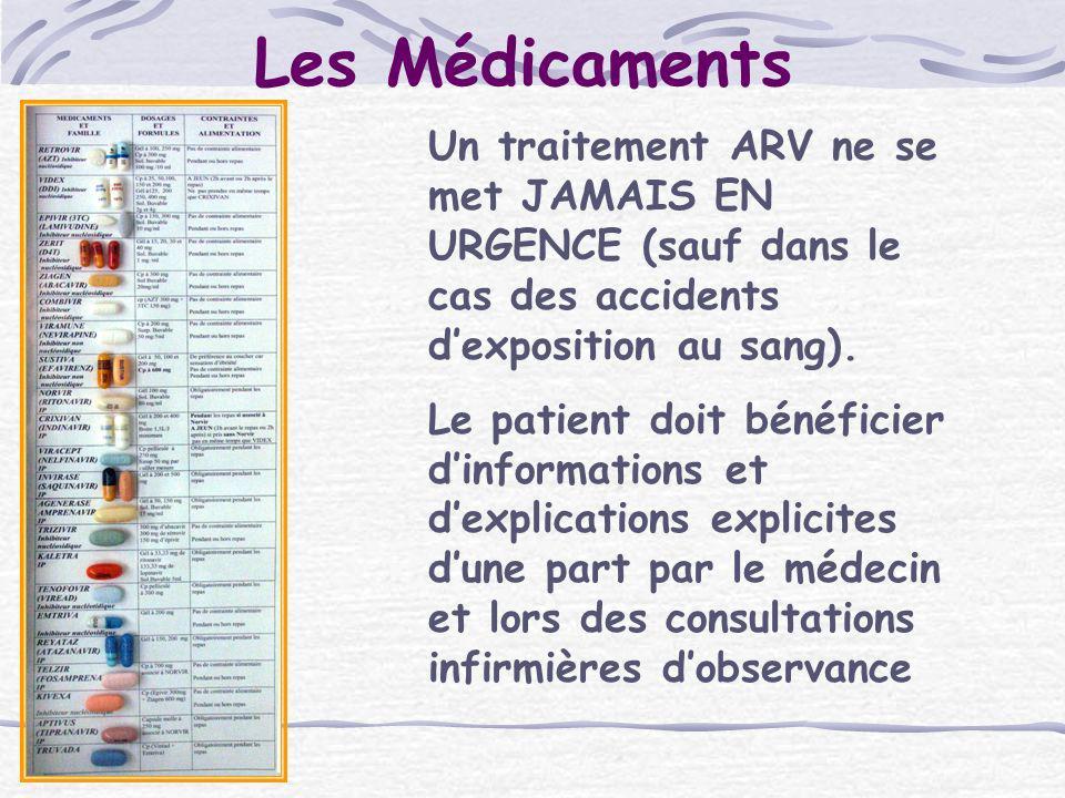 Les Médicaments Un traitement ARV ne se met JAMAIS EN URGENCE (sauf dans le cas des accidents dexposition au sang). Le patient doit bénéficier dinform