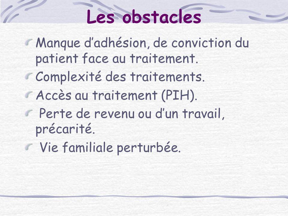 Les obstacles Manque dadhésion, de conviction du patient face au traitement. Complexité des traitements. Accès au traitement (PIH). Perte de revenu ou