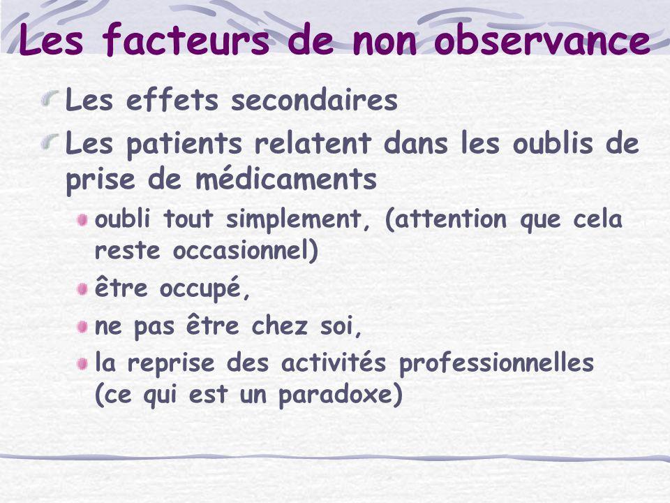 Les facteurs de non observance Les effets secondaires Les patients relatent dans les oublis de prise de médicaments oubli tout simplement, (attention